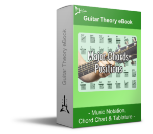 Major Chords Positions Green guitar theory eBook - Music Notation, Tablature & Chord Chart