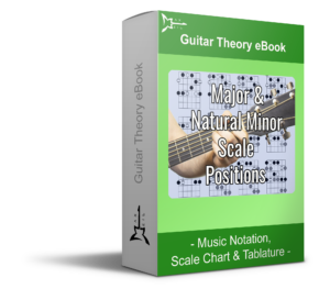 Major & natural minor Scale Positions Green guitar theory eBook - Music Notation, Tablature & Scale Chart