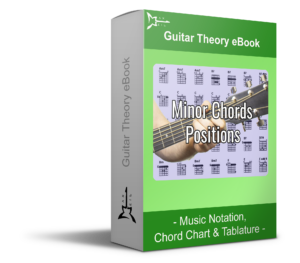 Minor Chords Positions Green guitar theory eBook - Music Notation, Tablature & Chord Chart