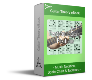 Pentatonic Scale Positions Green guitar theory eBook - Music Notation, Tablature & Scale Chart